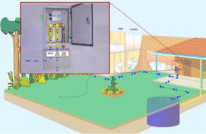 How Does the Whole Process of Rainwater Harvesting Work?