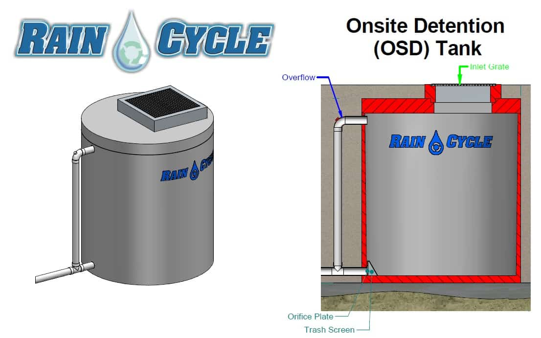 Need A Detention Tank For Water Storage?