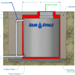 Need Design for your Onsite Detention Tank/s?