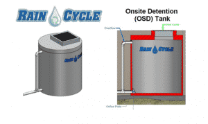 What is a Storm Water Tank?