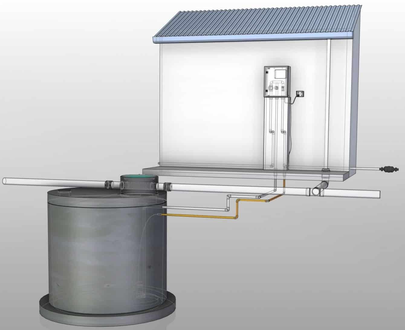 Rainwater Tank Sizes